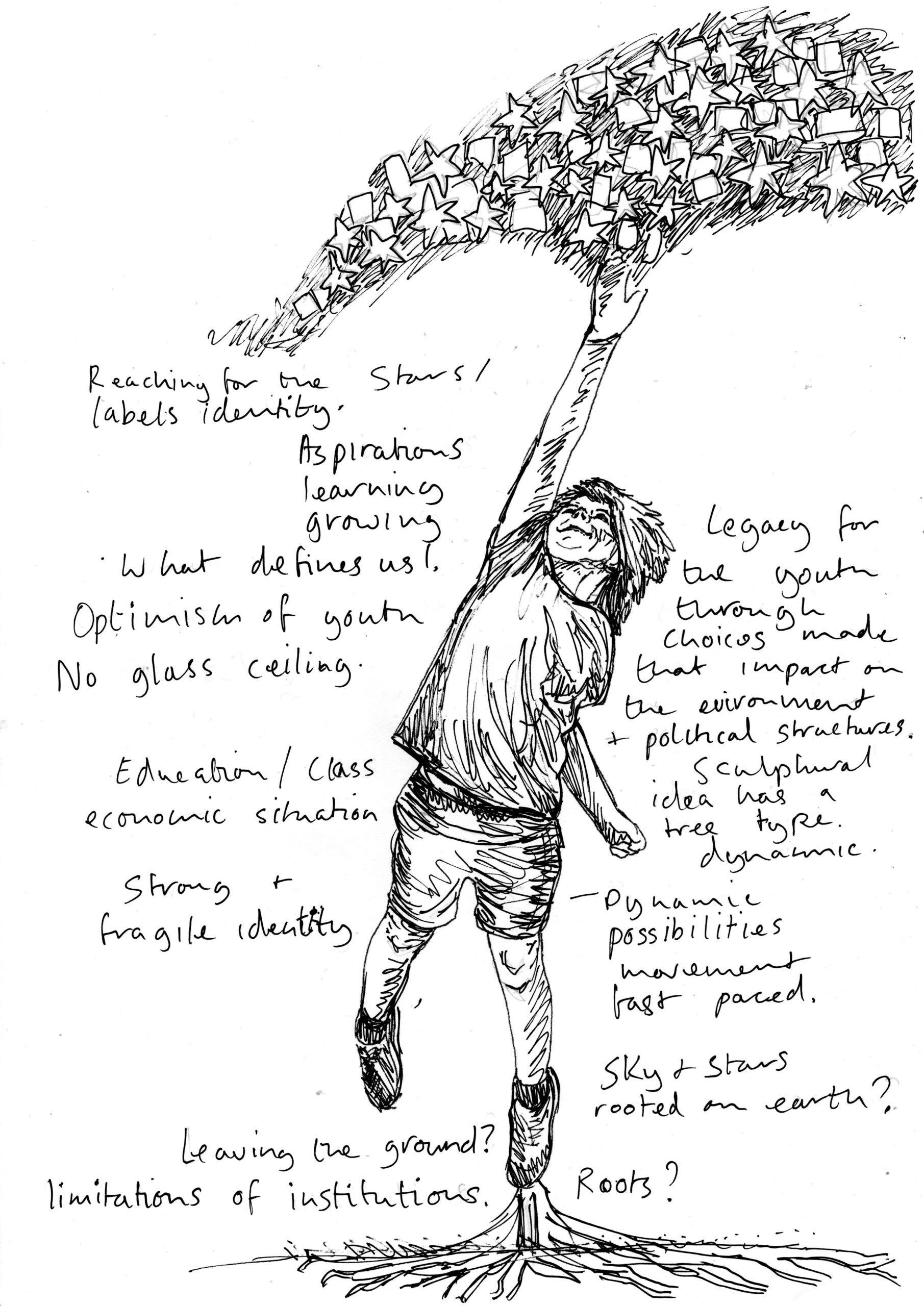 Youth Sketch. James lake